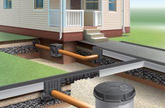 Что надо знать о системе водоотведения дома 44