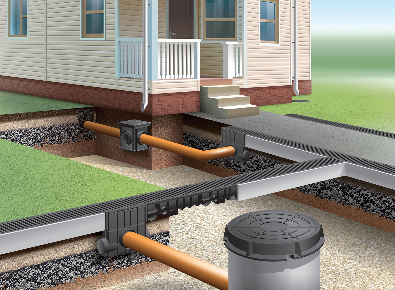 Что надо знать о системе водоотведения дома 1