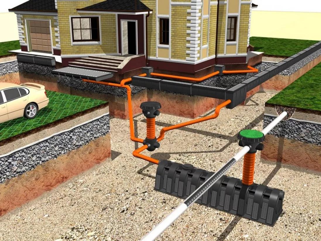Что надо знать о системе водоотведения дома 11